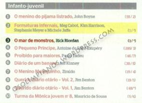 revista-epoca-11-maio-3-mais-vendido